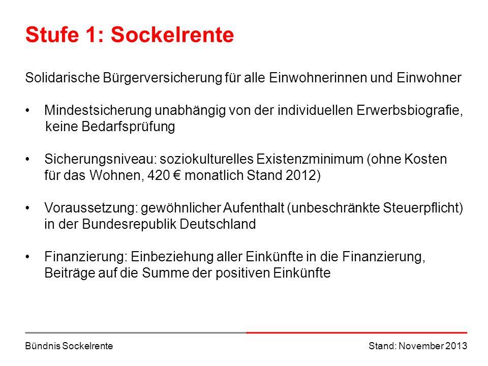 Stufe 1: Sockelrente Solidarische Bürgerversicherung für alle Einwohnerinnen und Einwohner.
