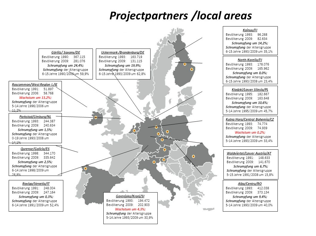Projectpartners /local areas