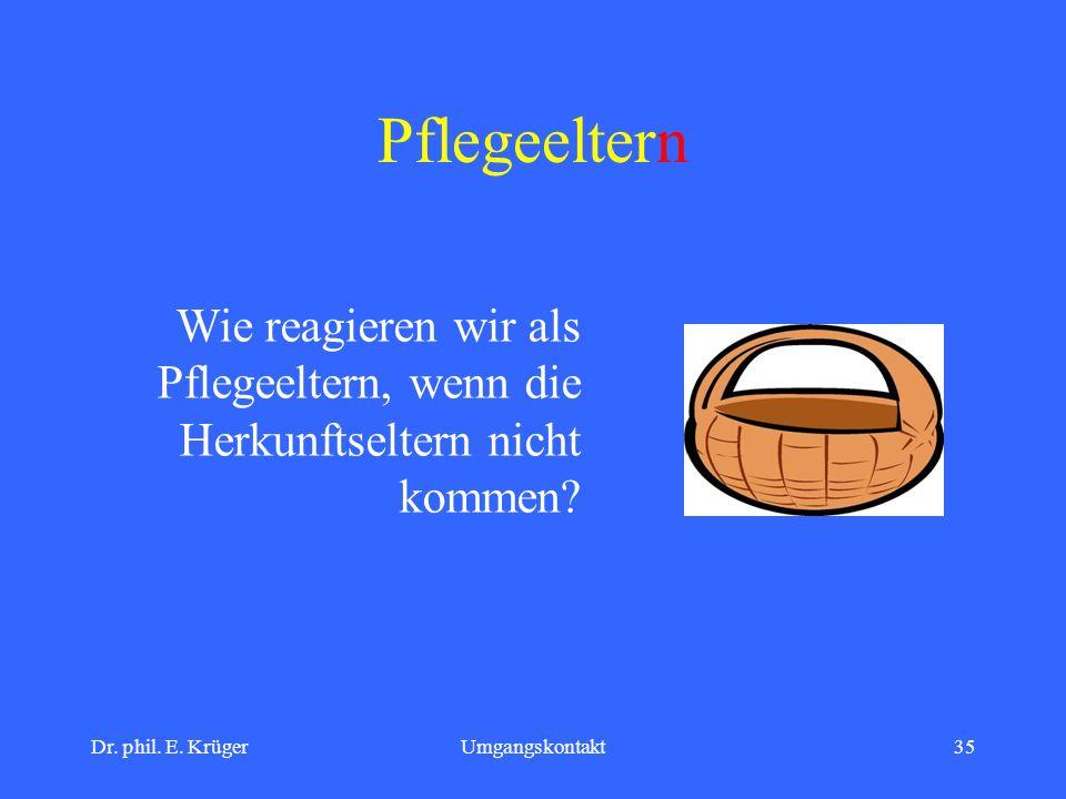 Pflegeeltern Wie reagieren wir als Pflegeeltern, wenn die Herkunftseltern nicht kommen Dr. phil. E. Krüger.