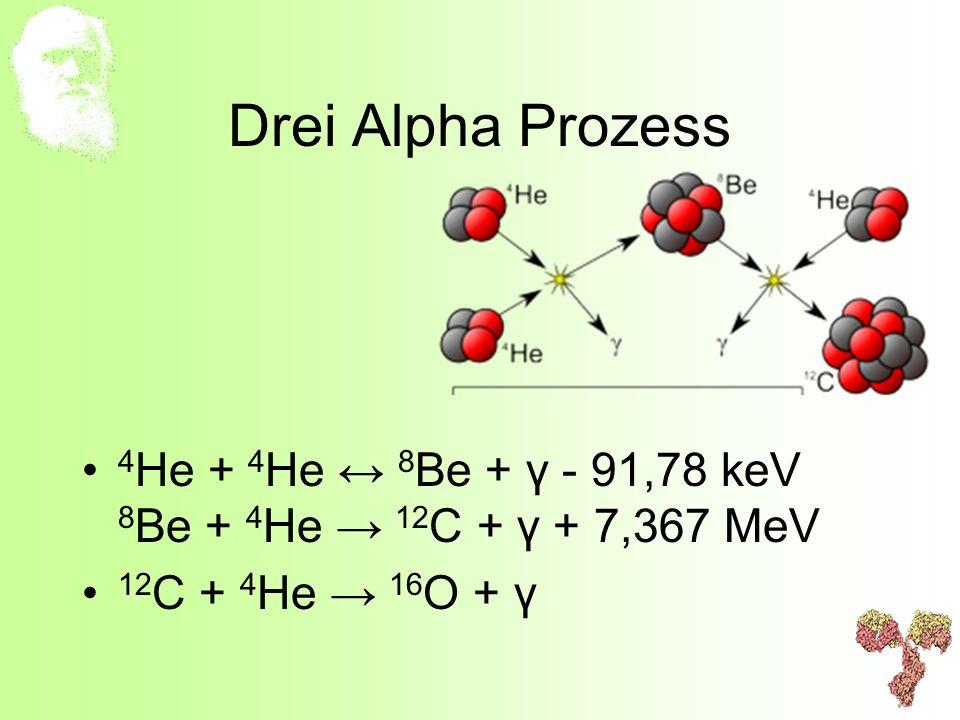 Drei Alpha Prozess 4He + 4He ↔ 8Be + γ - 91,78 keV 8Be + 4He → 12C + γ + 7,367 MeV.
