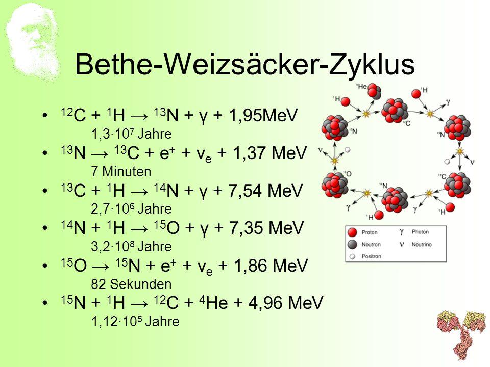 Bethe-Weizsäcker-Zyklus