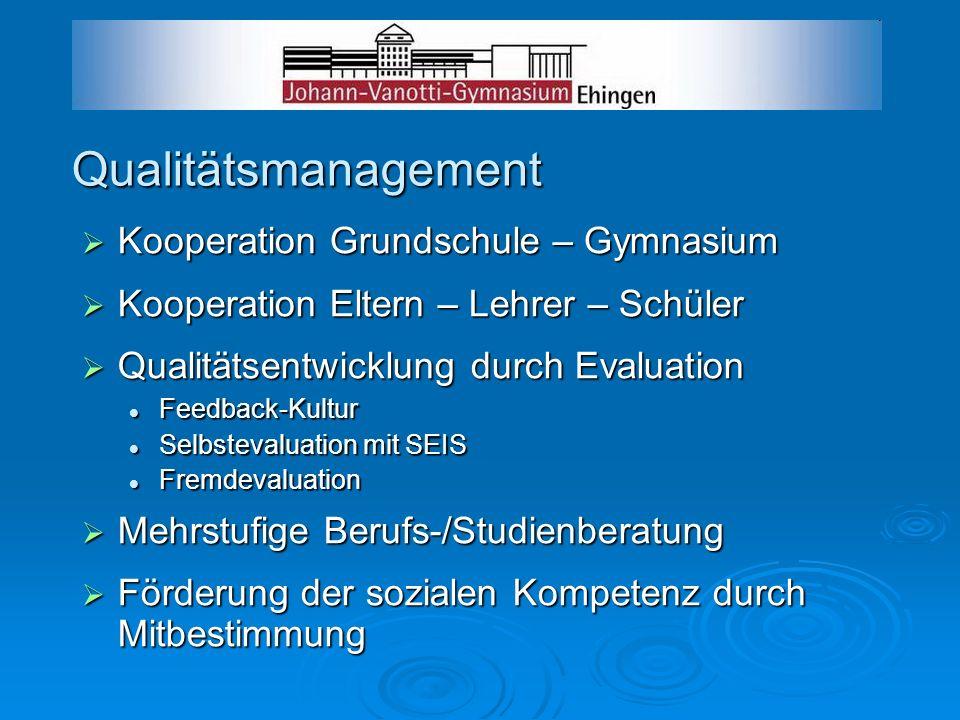 Qualitätsmanagement Kooperation Grundschule – Gymnasium