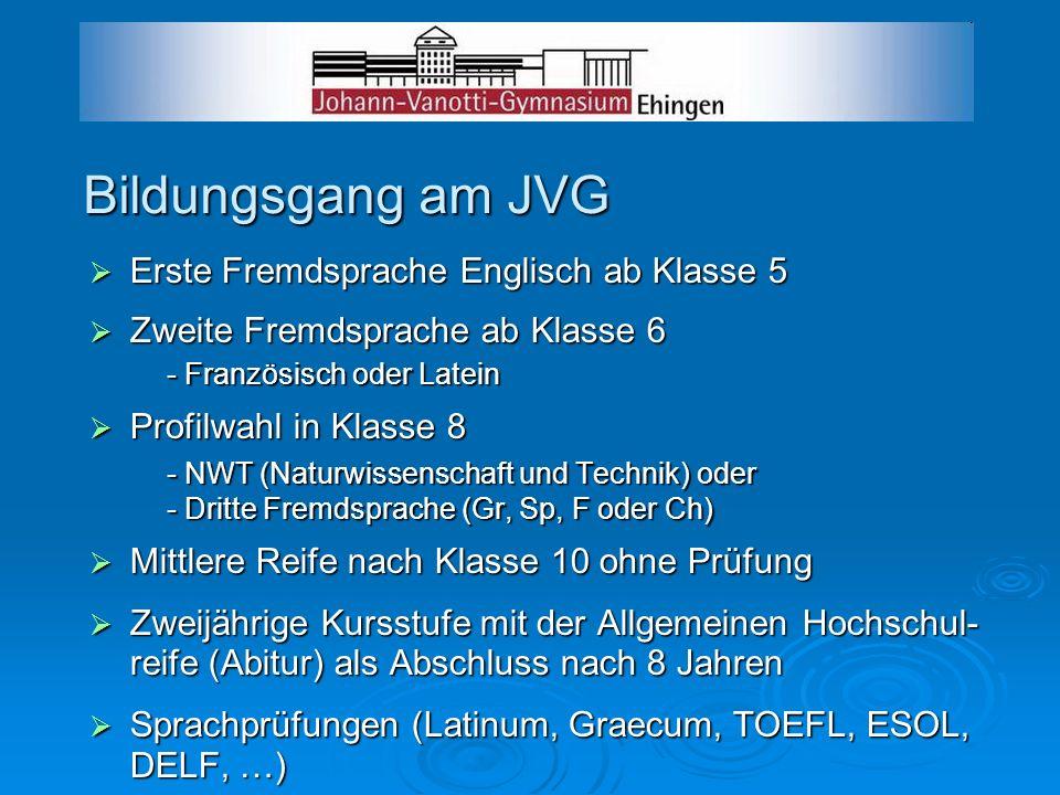 Bildungsgang am JVG Erste Fremdsprache Englisch ab Klasse 5
