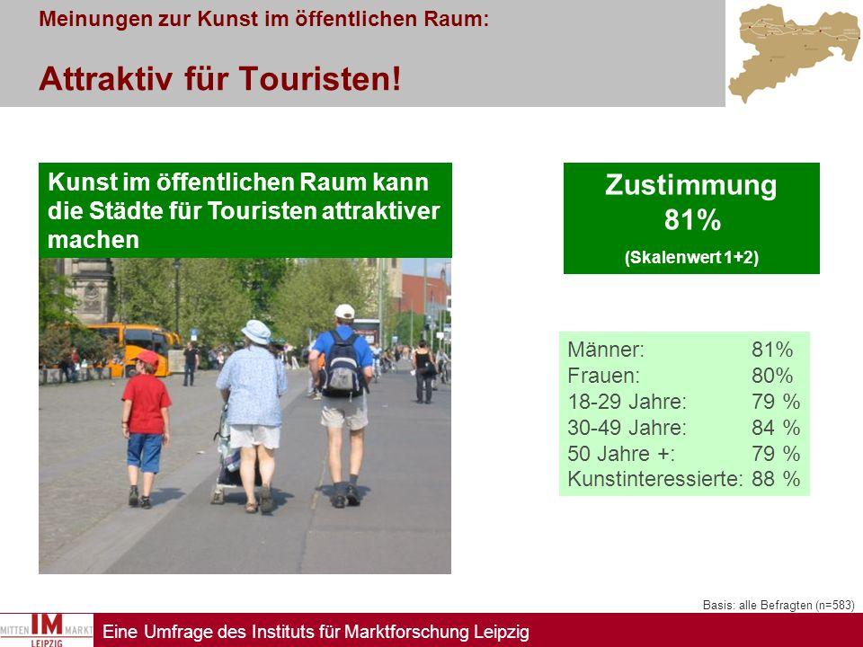 Meinungen zur Kunst im öffentlichen Raum: Attraktiv für Touristen!