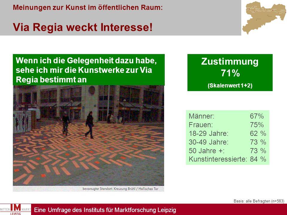 Meinungen zur Kunst im öffentlichen Raum: Via Regia weckt Interesse!