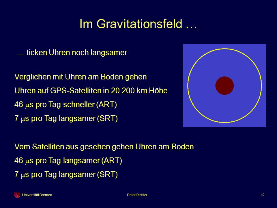 Im Gravitationsfeld … … ticken Uhren noch langsamer