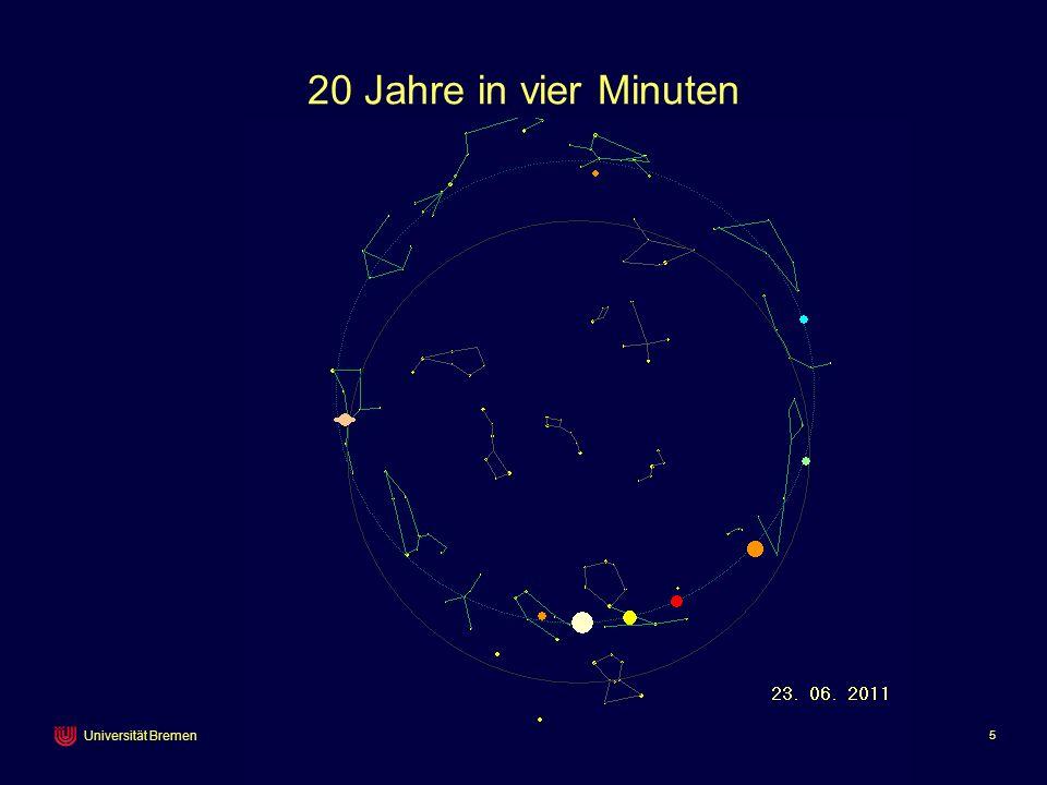 20 Jahre in vier Minuten 20 Jahre in 4 Minuten bedeuten 1 Jahr in 12 Sekunden oder 1 Monat in 1 Sekunde. Deshalb wird der Mond hier nicht gezeigt.
