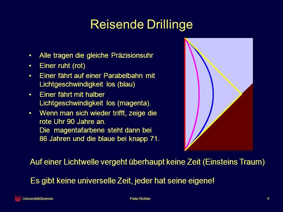 Reisende Drillinge Alle tragen die gleiche Präzisionsuhr. Einer ruht (rot) Einer fährt auf einer Parabelbahn mit Lichtgeschwindigkeit los (blau)