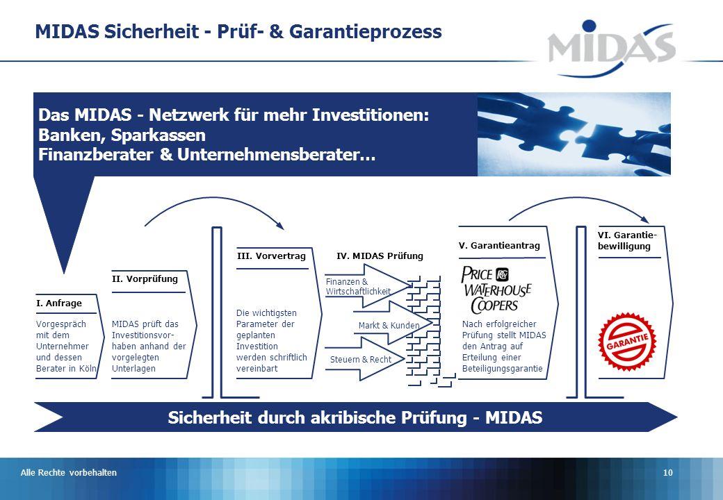 MIDAS Sicherheit - Prüf- & Garantieprozess