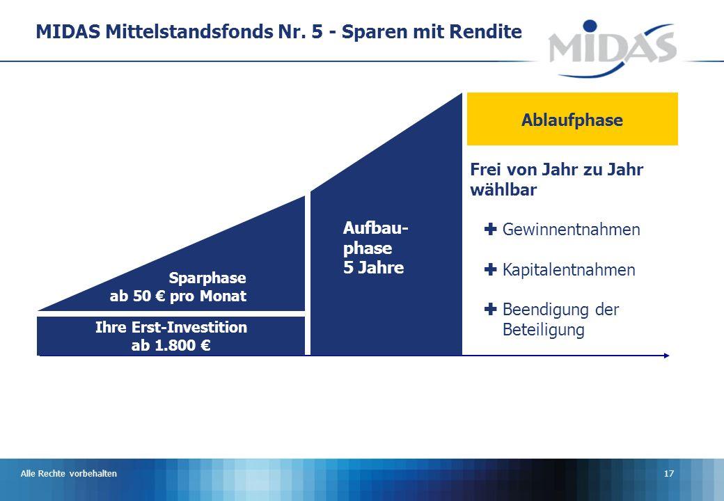 MIDAS Mittelstandsfonds Nr. 5 - Sparen mit Rendite