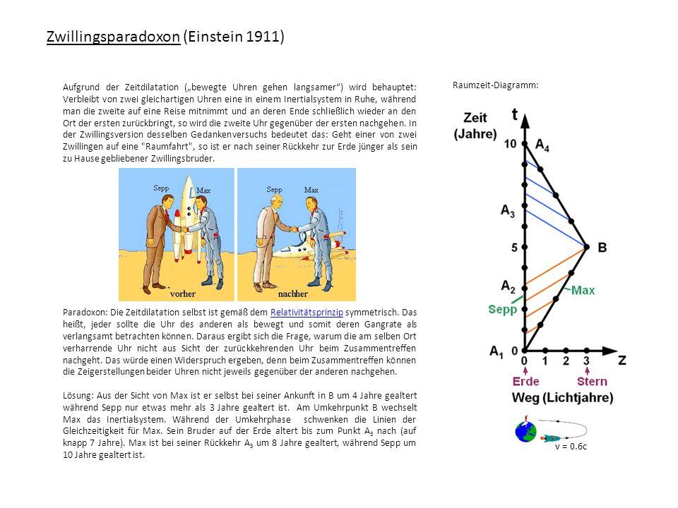 Zwillingsparadoxon (Einstein 1911)