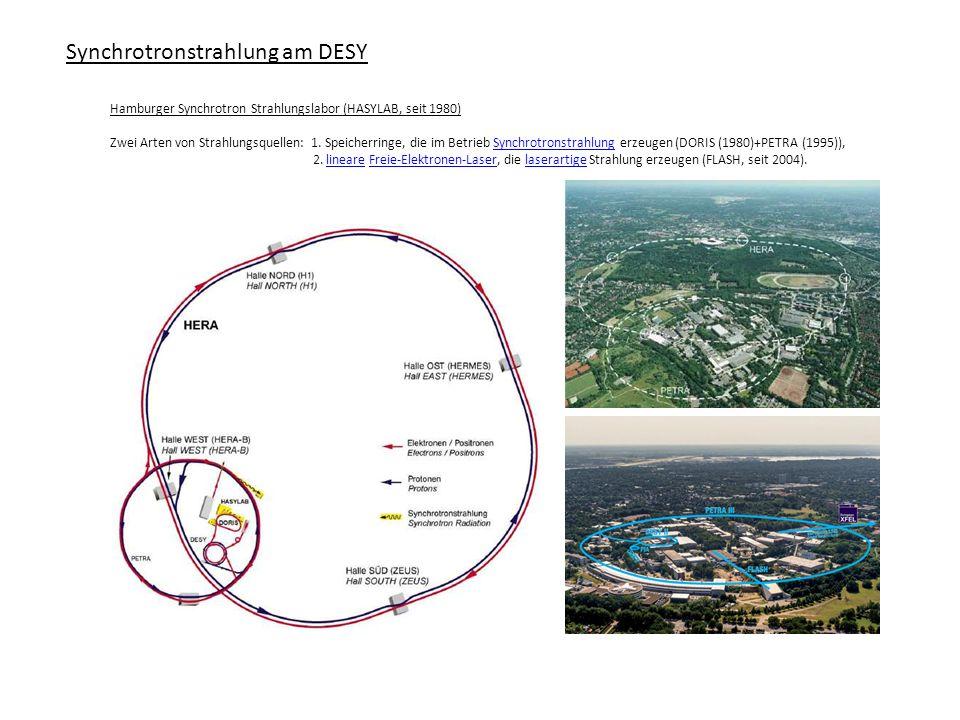 Synchrotronstrahlung am DESY
