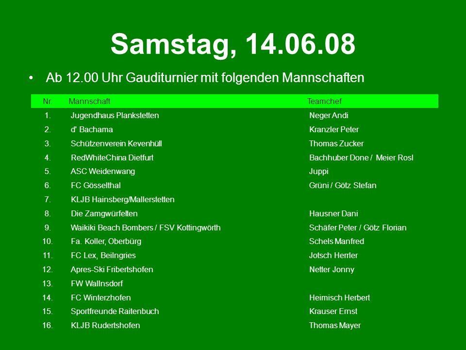 Samstag, 14.06.08 Ab 12.00 Uhr Gauditurnier mit folgenden Mannschaften