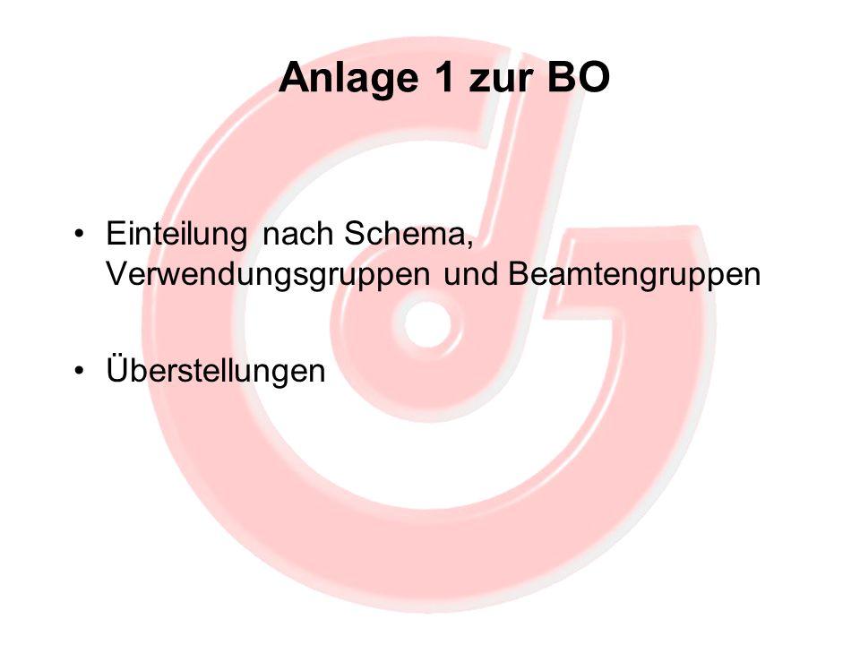 Anlage 1 zur BO Einteilung nach Schema, Verwendungsgruppen und Beamtengruppen Überstellungen