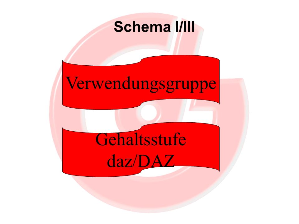Schema I/III Verwendungsgruppe Gehaltsstufe daz/DAZ