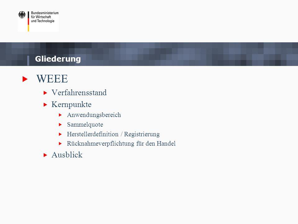 WEEE Verfahrensstand Kernpunkte Ausblick Gliederung Anwendungsbereich