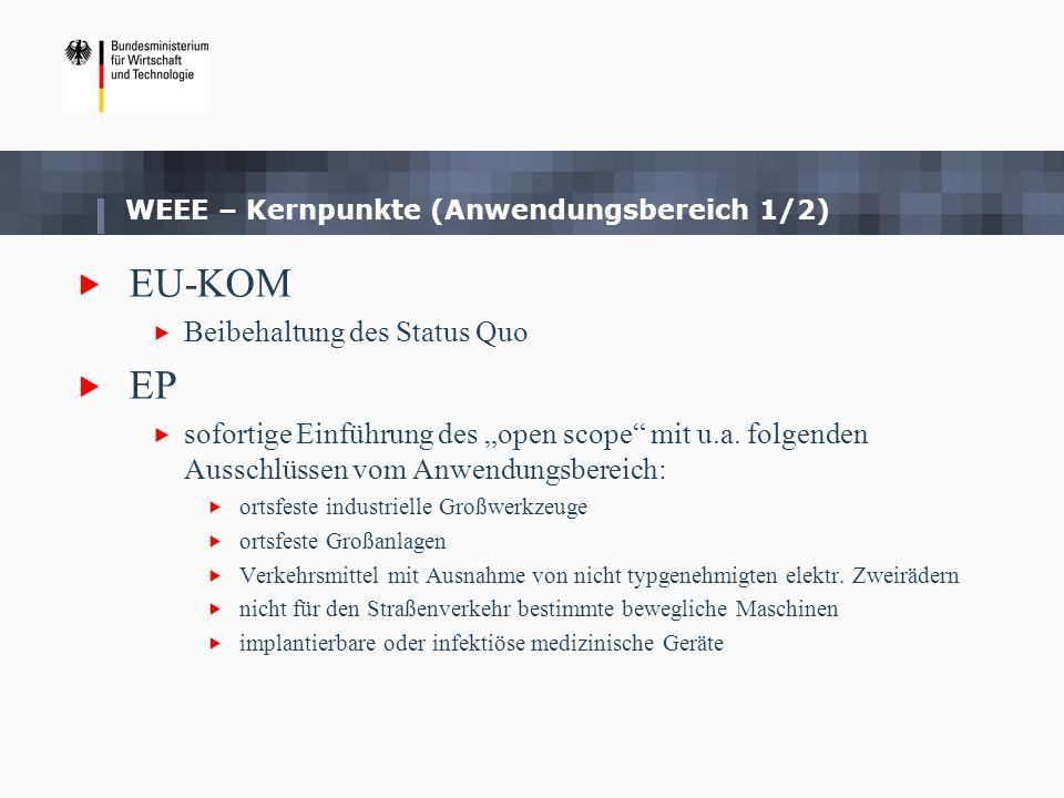 WEEE – Kernpunkte (Anwendungsbereich 1/2)