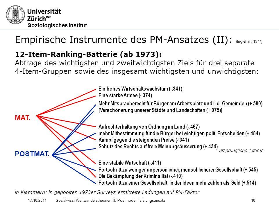 Empirische Instrumente des PM-Ansatzes (II): (Inglehart 1977)