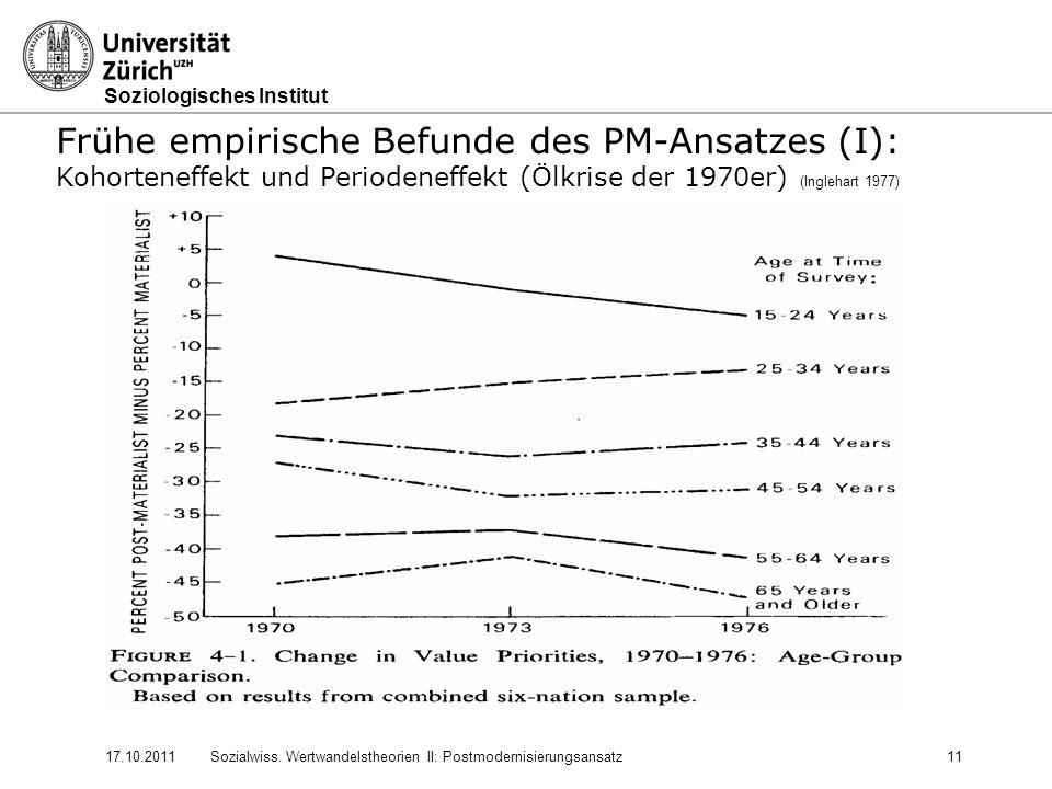 Frühe empirische Befunde des PM-Ansatzes (I):