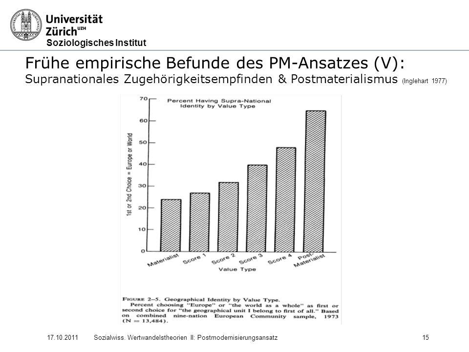 Frühe empirische Befunde des PM-Ansatzes (V):