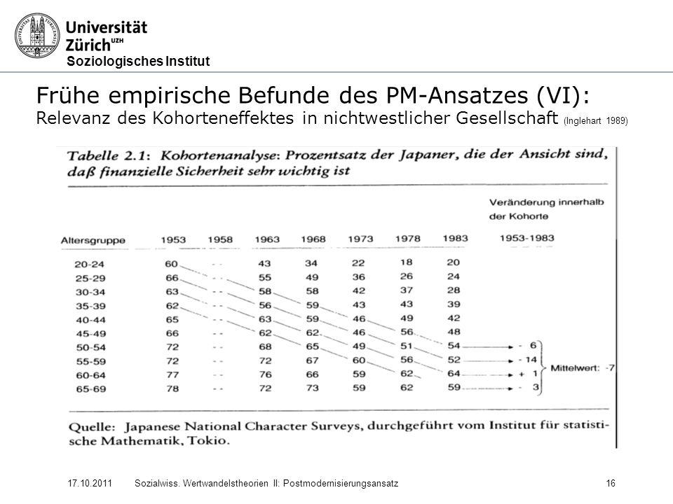 Frühe empirische Befunde des PM-Ansatzes (VI):