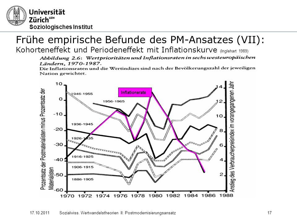 Frühe empirische Befunde des PM-Ansatzes (VII):