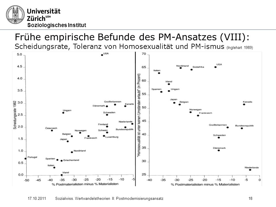 Frühe empirische Befunde des PM-Ansatzes (VIII):