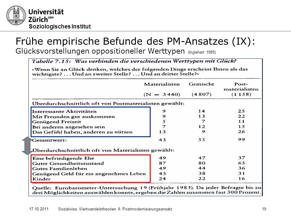 Frühe empirische Befunde des PM-Ansatzes (IX):