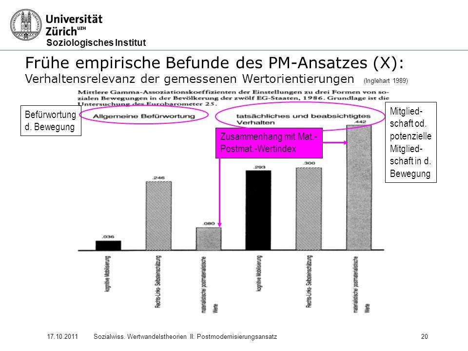 Frühe empirische Befunde des PM-Ansatzes (X):