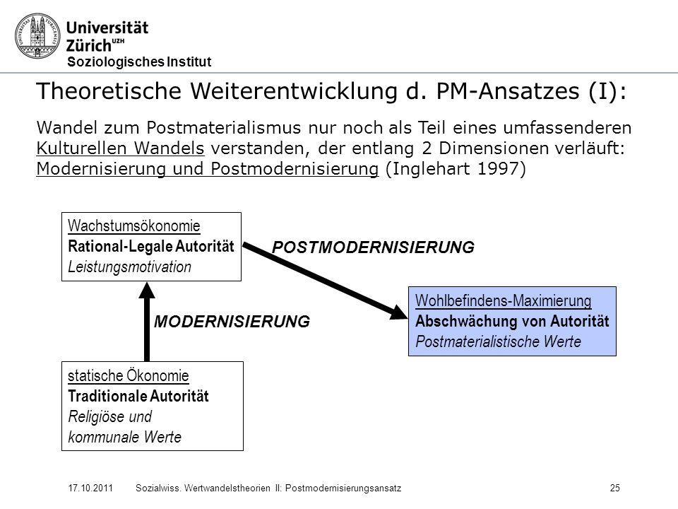 Theoretische Weiterentwicklung d. PM-Ansatzes (I):