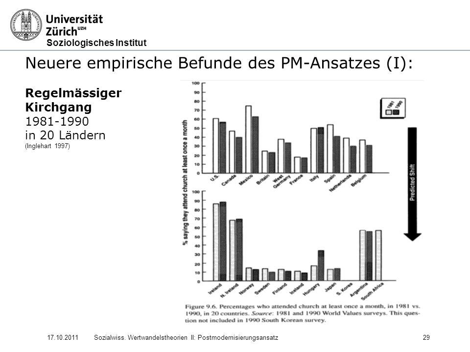 Neuere empirische Befunde des PM-Ansatzes (I):