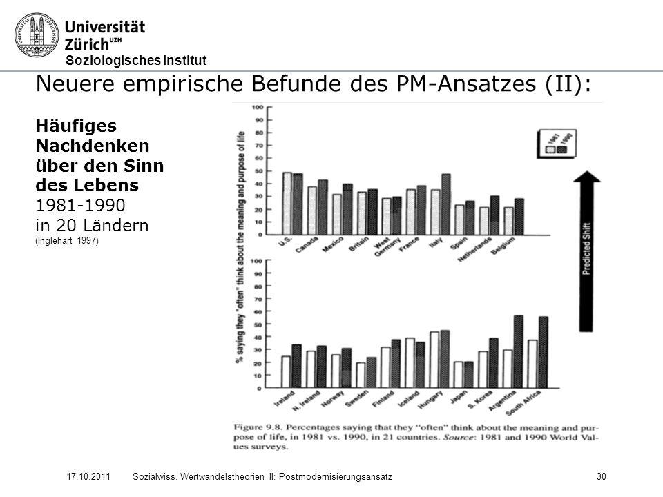 Neuere empirische Befunde des PM-Ansatzes (II):