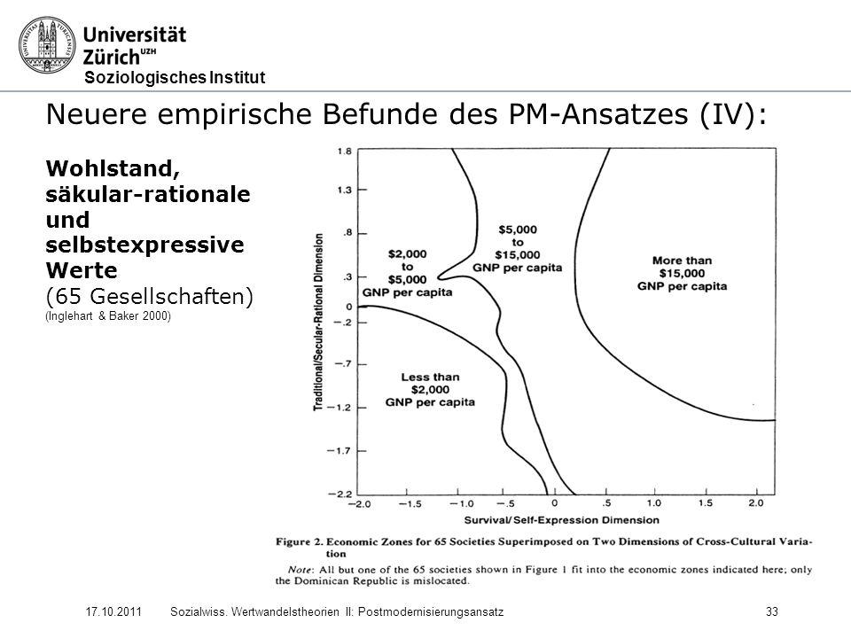 Neuere empirische Befunde des PM-Ansatzes (IV):