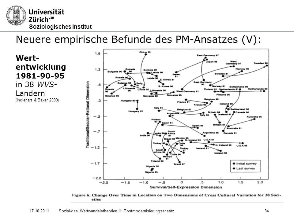 Neuere empirische Befunde des PM-Ansatzes (V):