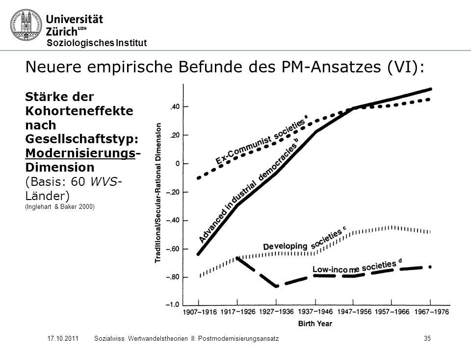 Neuere empirische Befunde des PM-Ansatzes (VI):