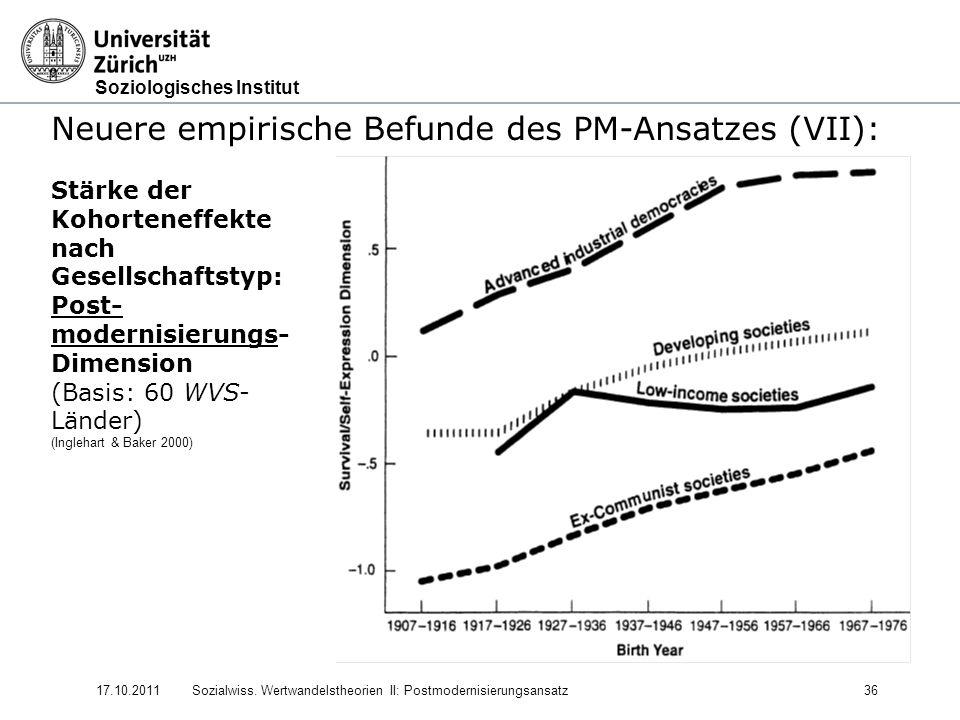 Neuere empirische Befunde des PM-Ansatzes (VII):