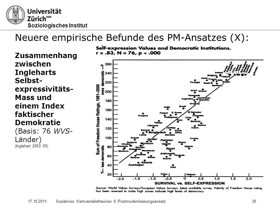 Neuere empirische Befunde des PM-Ansatzes (X):