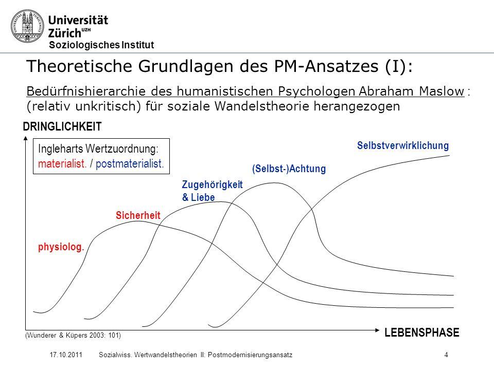 Theoretische Grundlagen des PM-Ansatzes (I):