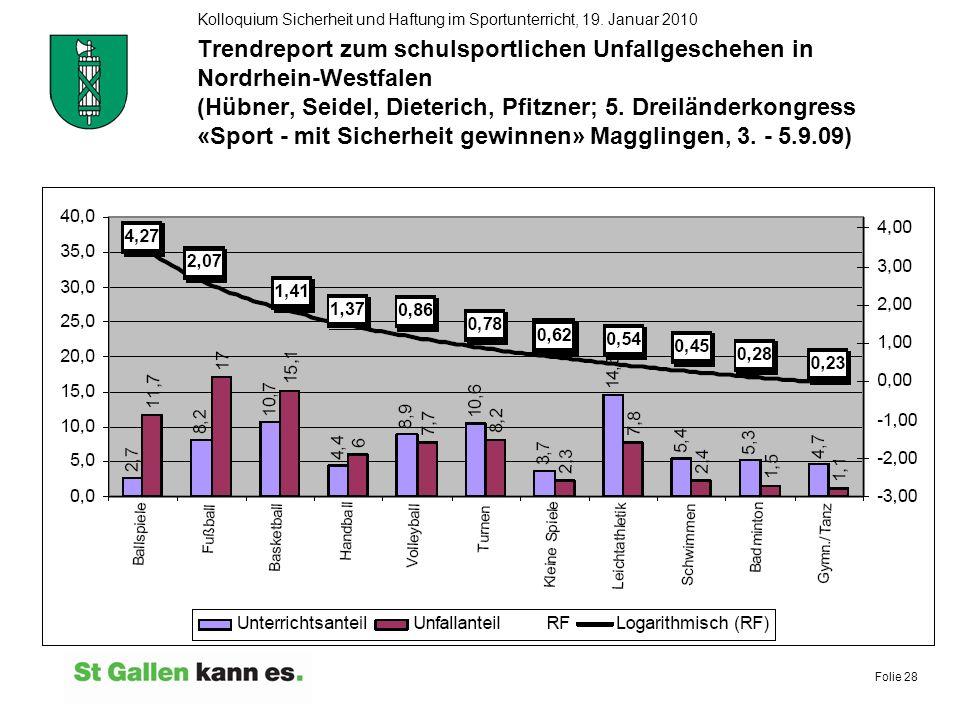 Trendreport zum schulsportlichen Unfallgeschehen in Nordrhein-Westfalen (Hübner, Seidel, Dieterich, Pfitzner; 5.