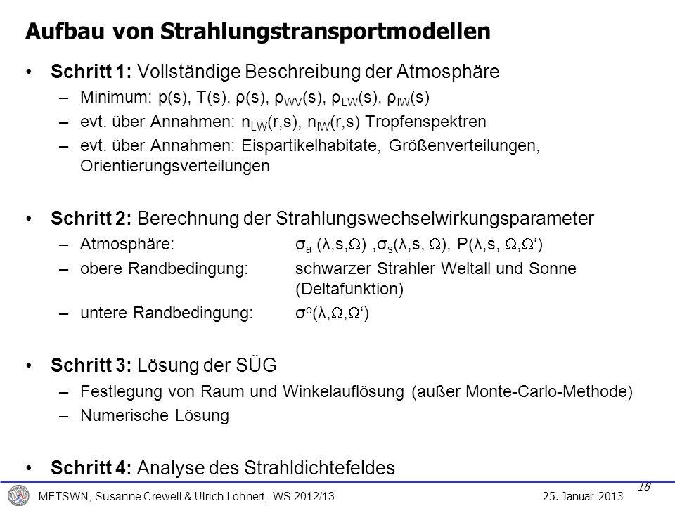 Aufbau von Strahlungstransportmodellen