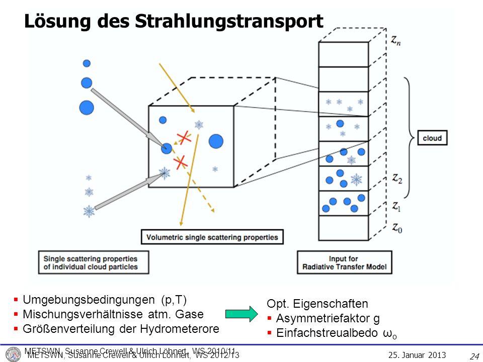 Lösung des Strahlungstransport