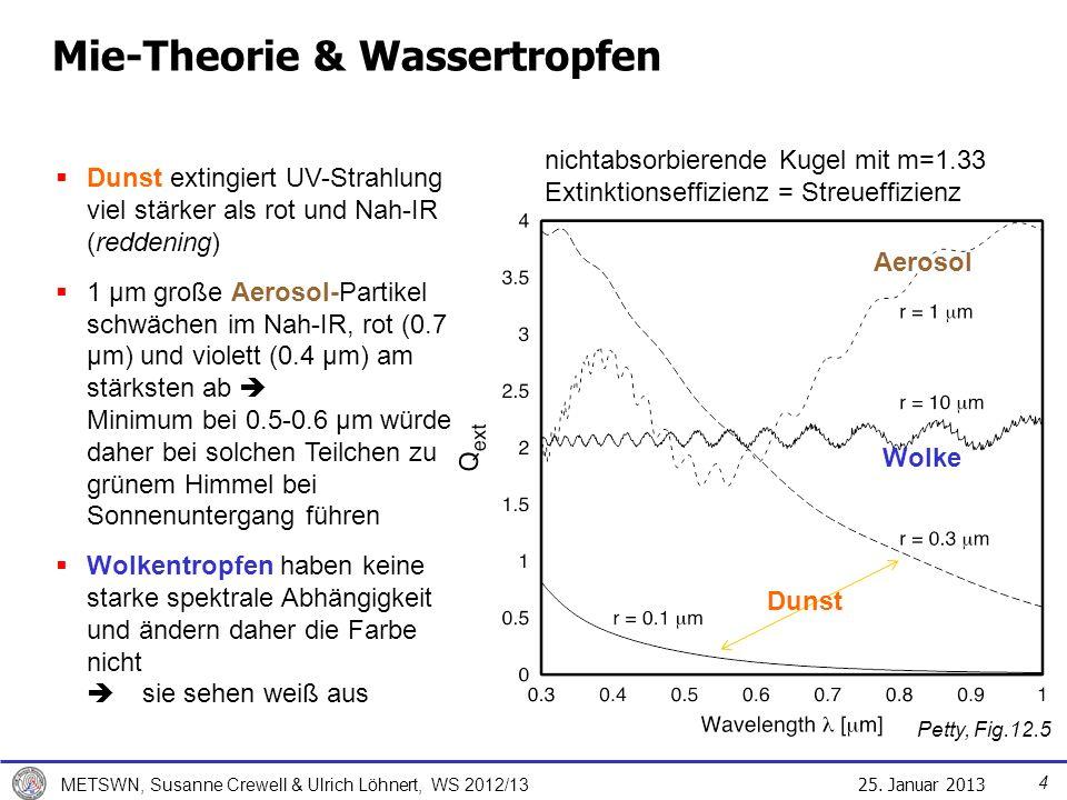 Mie-Theorie & Wassertropfen