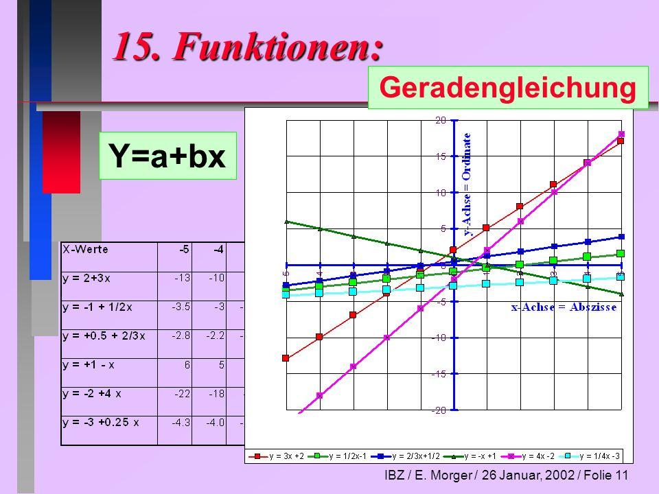 15. Funktionen: Geradengleichung Y=a+bx