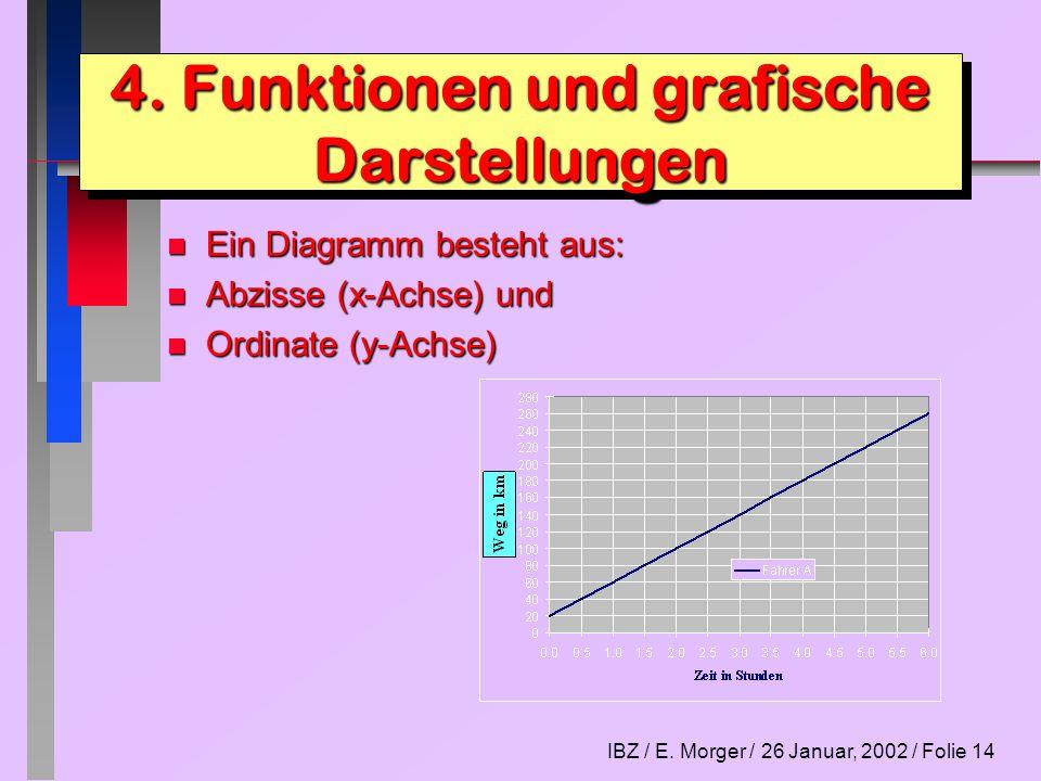 4. Funktionen und grafische Darstellungen