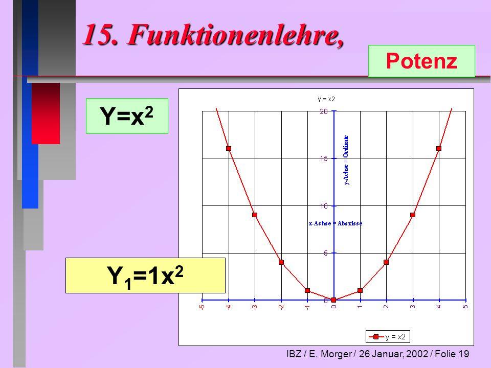 15. Funktionenlehre, Potenz Y=x2 Y1=1x2