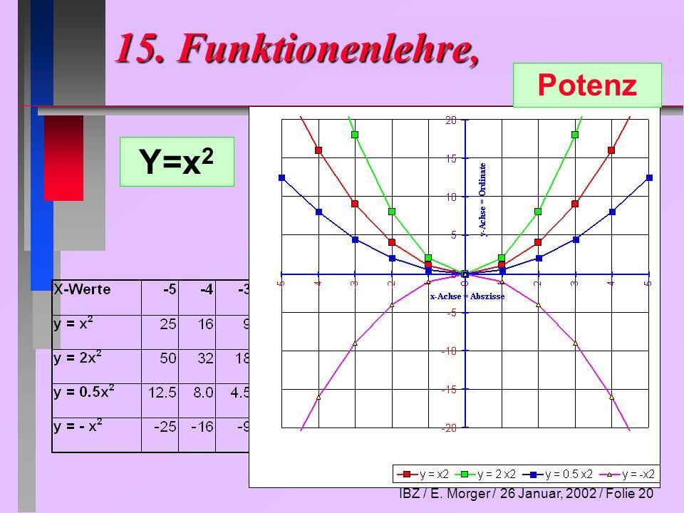 15. Funktionenlehre, Potenz Y=x2
