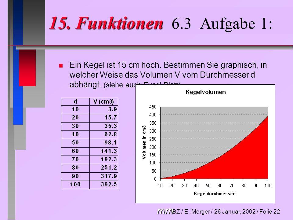 15. Funktionen 6.3 Aufgabe 1: mm