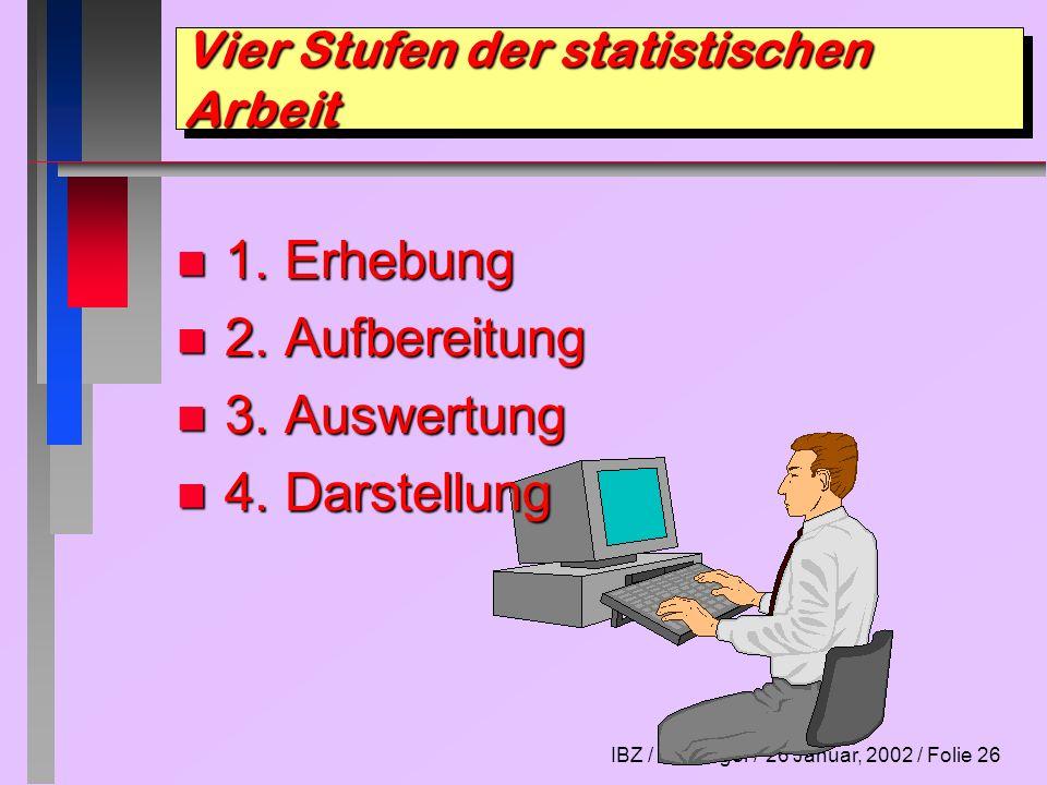 Vier Stufen der statistischen Arbeit
