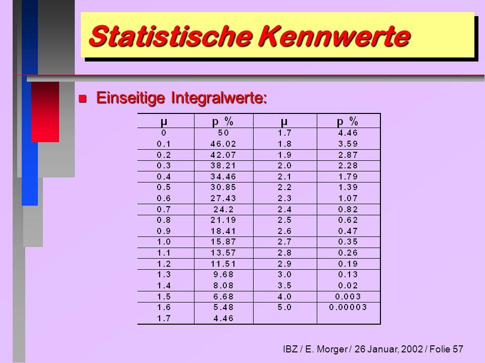 Statistische Kennwerte