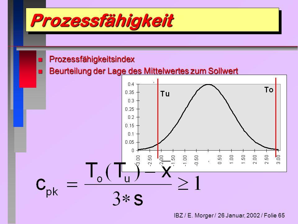 Prozessfähigkeit Prozessfähigkeitsindex